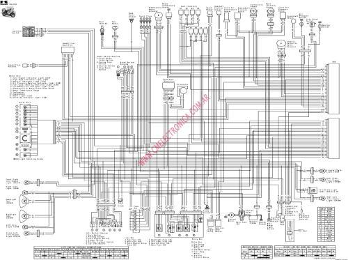 small resolution of kawasaki 2003 636 wiring diagram wiring diagram local 2003 kawasaki engine diagram