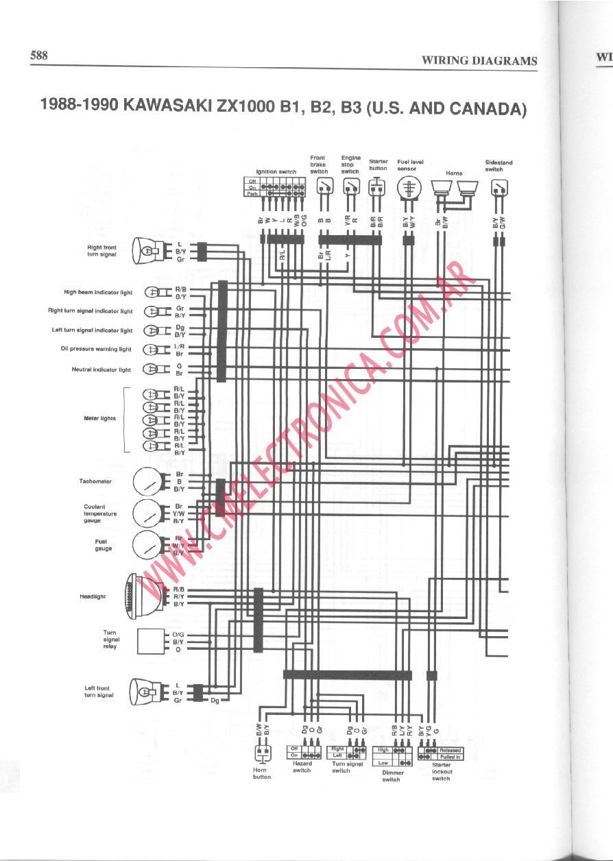 hight resolution of kawasaki prairie 4 wheeler wiring diagram starting know about rh prezzy co 2005 kawasaki zx10r wiring