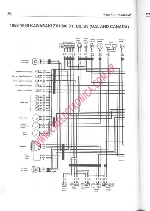 small resolution of kawasaki prairie 4 wheeler wiring diagram starting know about rh prezzy co 2005 kawasaki zx10r wiring