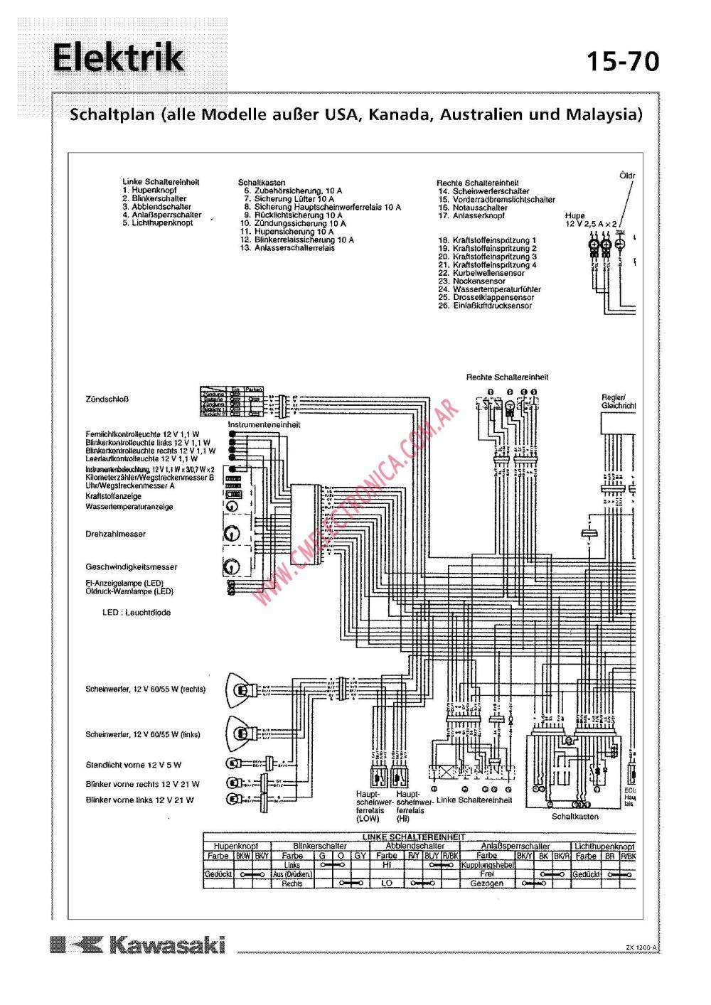medium resolution of zx12 wiring diagram wiring diagram repair guideszx12 wiring diagram wiring diagram technicwiring diagram diagrama kawasaki zx12rkawasaki