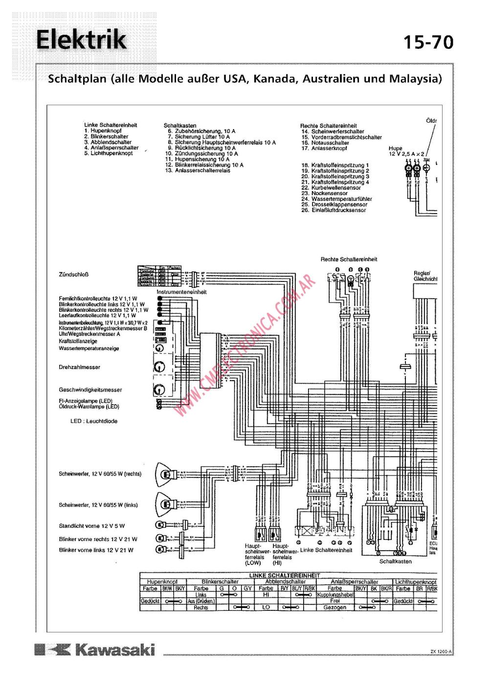 medium resolution of zx12r wiring diagram wiring diagram basiczx12 wiring diagram wiring diagram repair guideszx12 wiring diagram wiring diagram