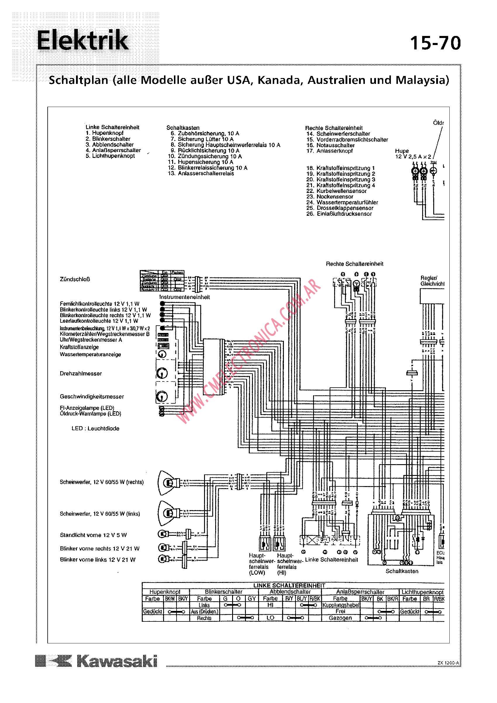 hight resolution of zx12 wiring diagram wiring diagram repair guideszx12 wiring diagram wiring diagram technicwiring diagram diagrama kawasaki zx12rkawasaki