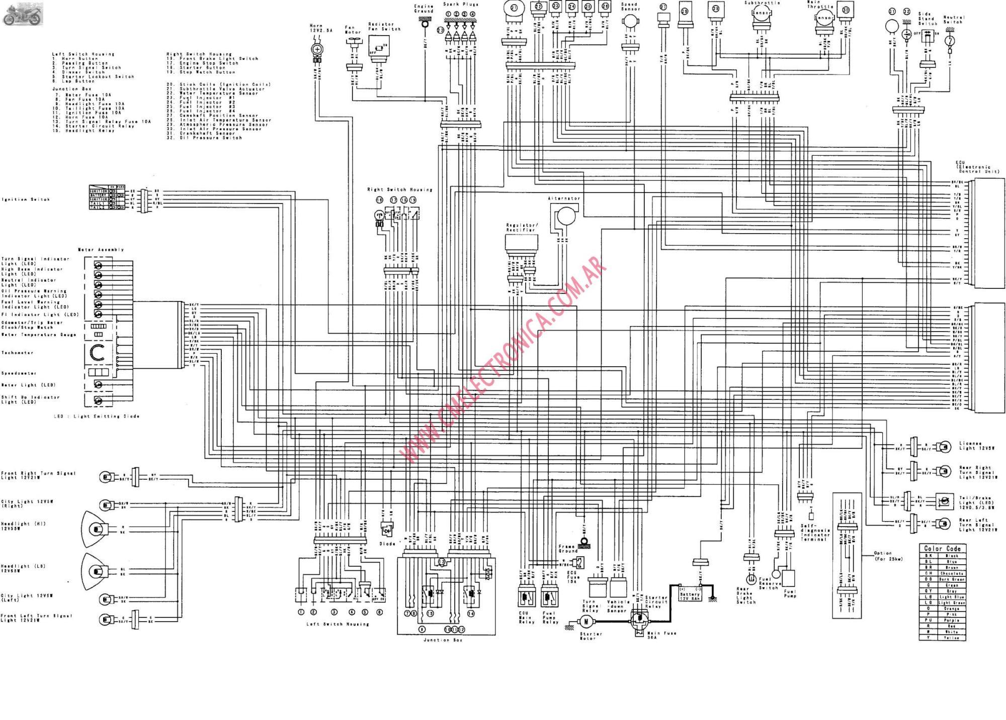 hight resolution of 2006 kawasaki zx6r wiring wiring diagram todays2005 kawasaki 636 fuse box wiring library 2006 kawasaki vulcan