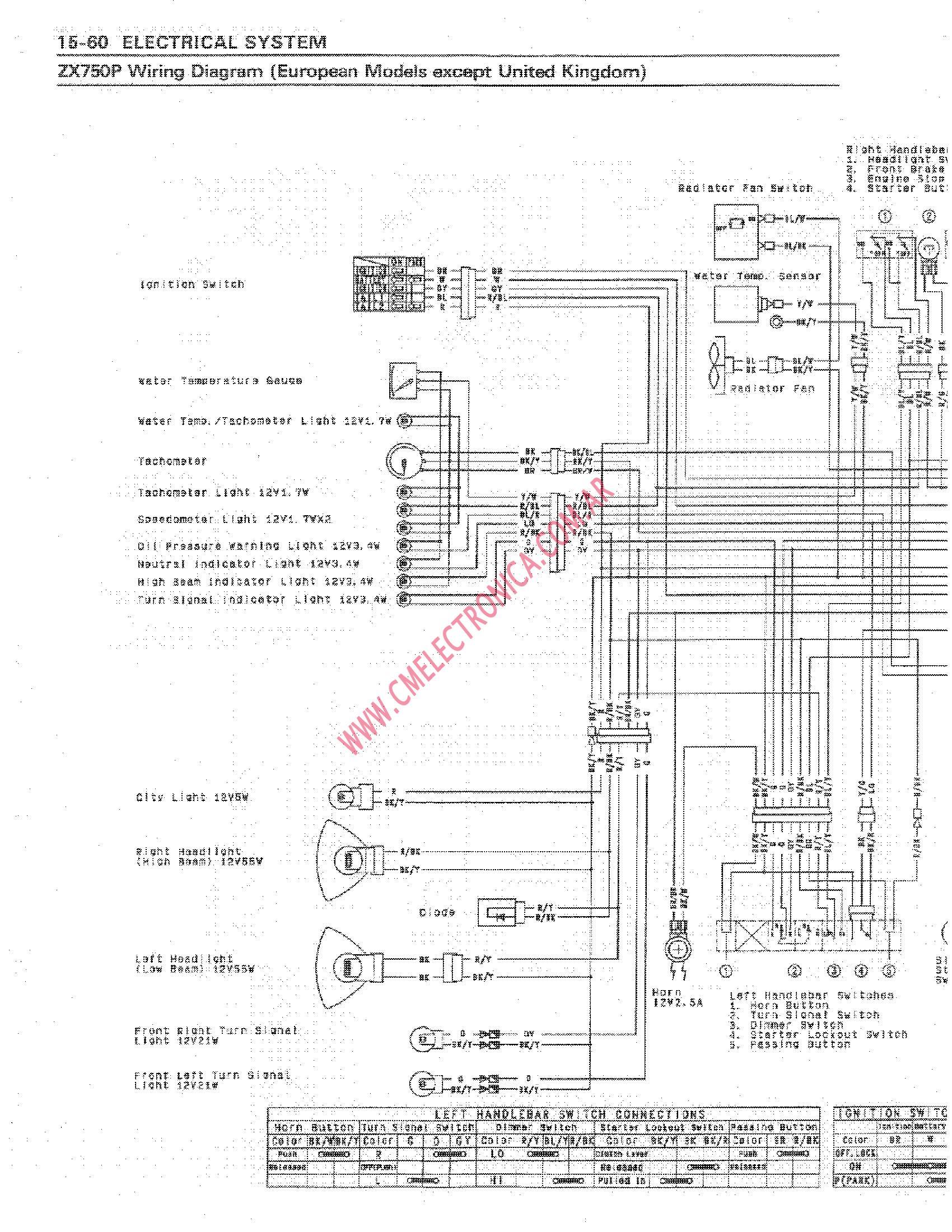 hight resolution of 1997 kawasaki ninja wiring diagram get free image about 2000 kawasaki zx6r wiring diagram 2000 kawasaki zx6r wiring diagram