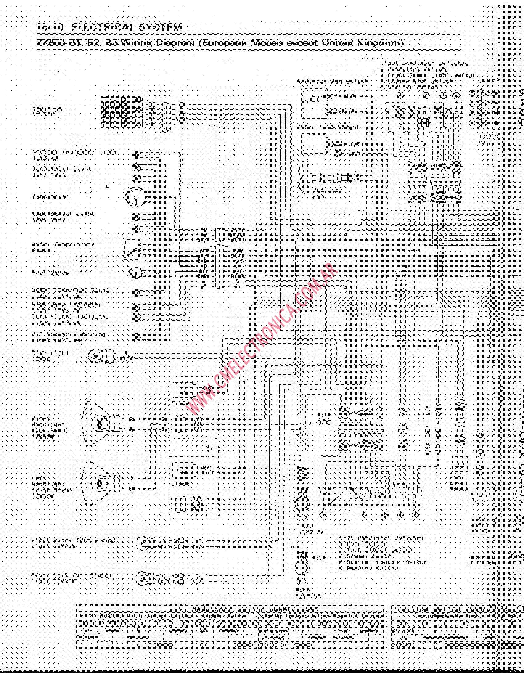 Wiring Diagram For Zx9r | 2003 Kawasaki Zx9r Wiring Diagram |  | Wiring Diagram