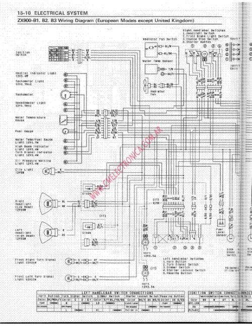 small resolution of diagrama kawasaki zx9r 2002 zx9r wiring diagram 1998 zx9r wiring diagram
