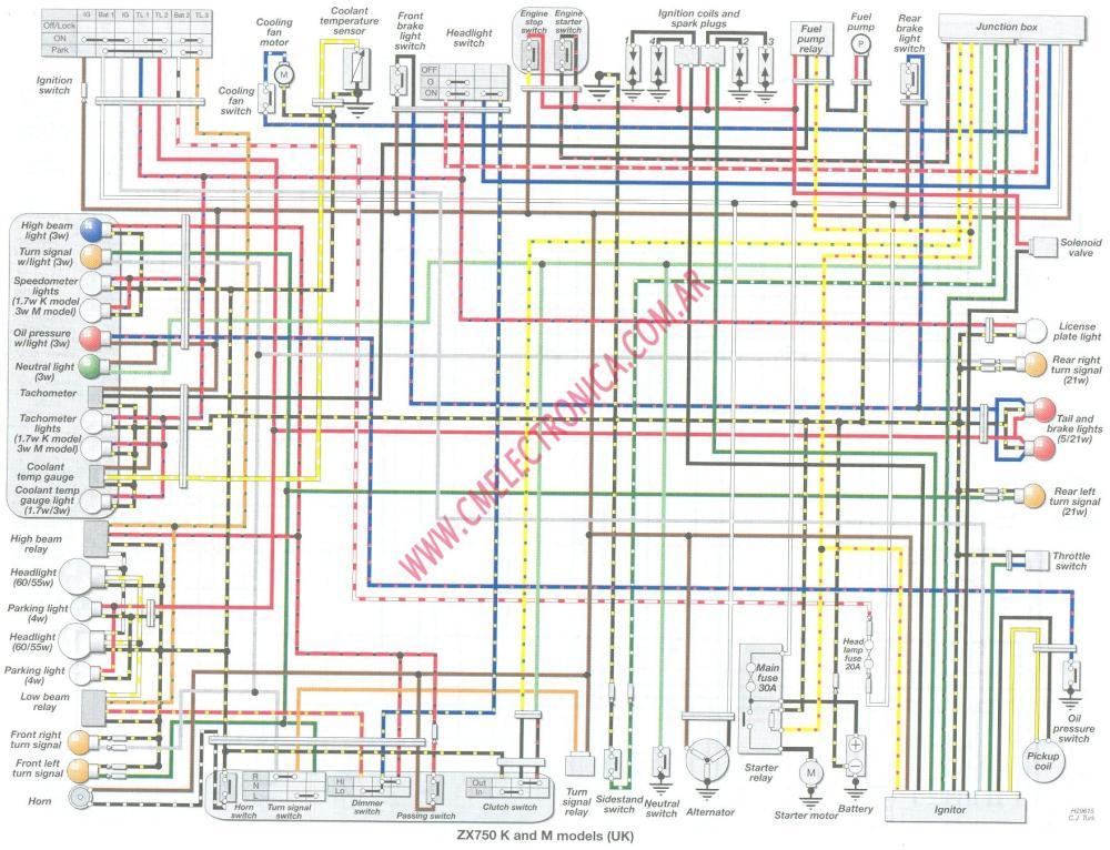 medium resolution of diagrama kawasaki zxr750k m kawasaki 750 wiring diagram