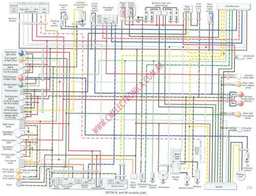 small resolution of diagrama kawasaki zxr750k m kawasaki 750 wiring diagram