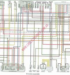 02 r6 wiring diagram t1 wiring diagram wiring diagram odicis 2006 kawasaki  zzr600 speedometer diagram kawasaki