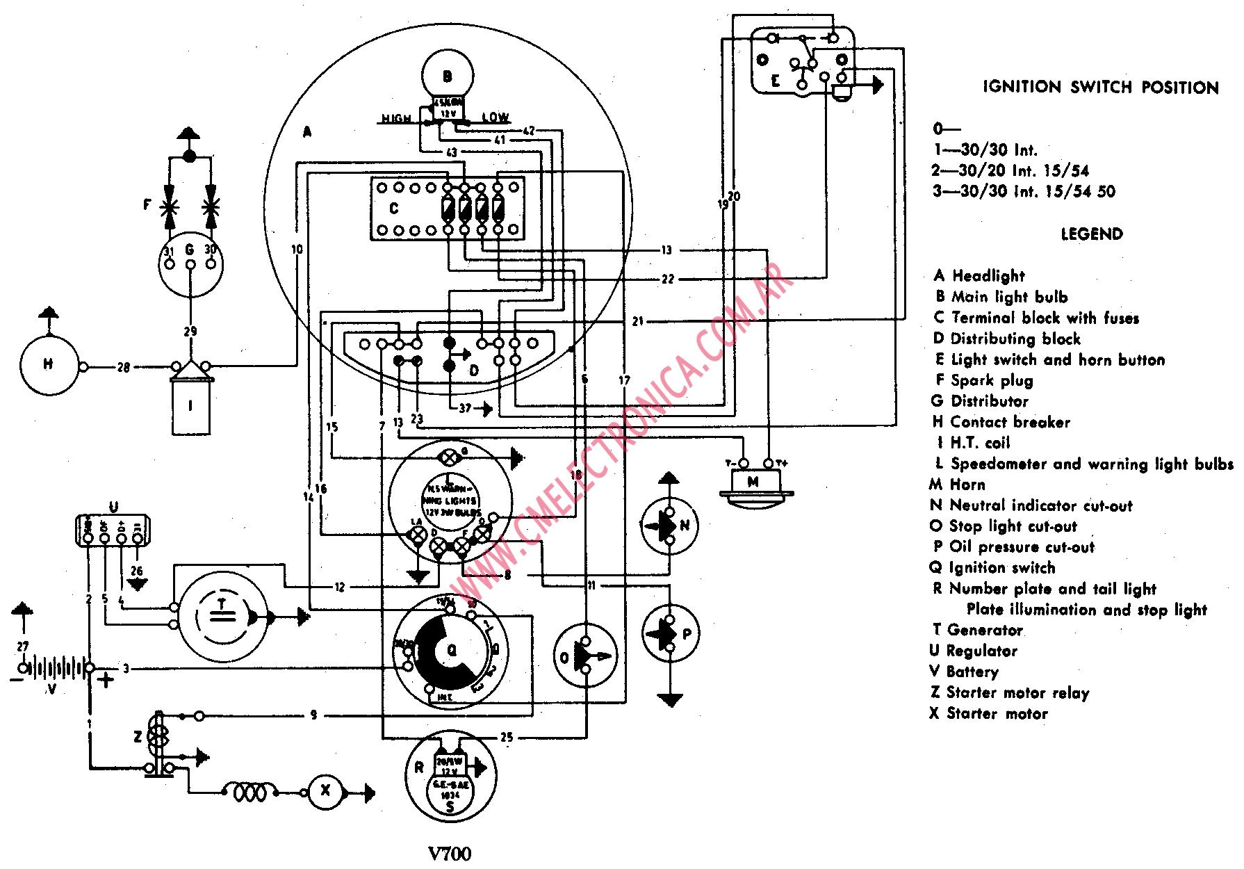 Johnson 35 Hp Wiring Diagram