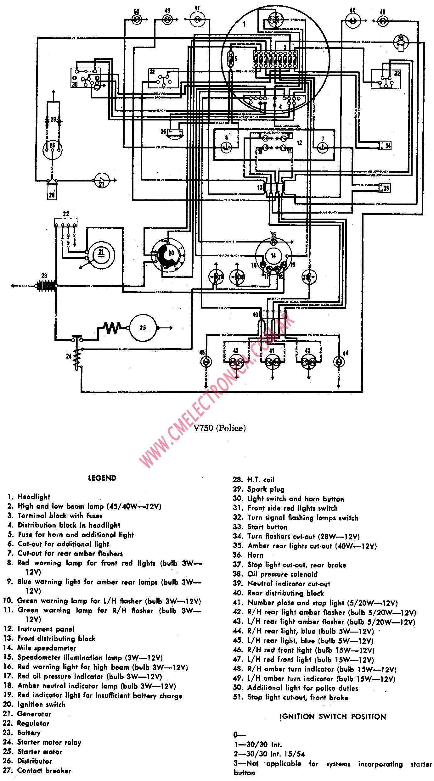 kawasaki gpz1000rx wiring diagram
