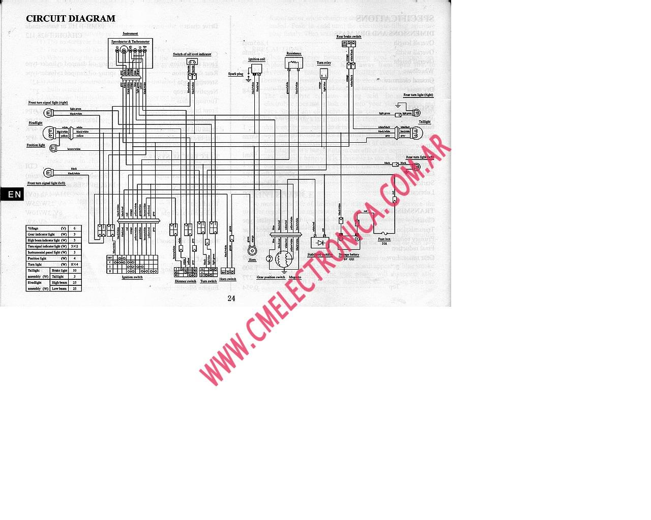 Rain Bird Esp Modular Wiring Diagram, Rain, Free Engine