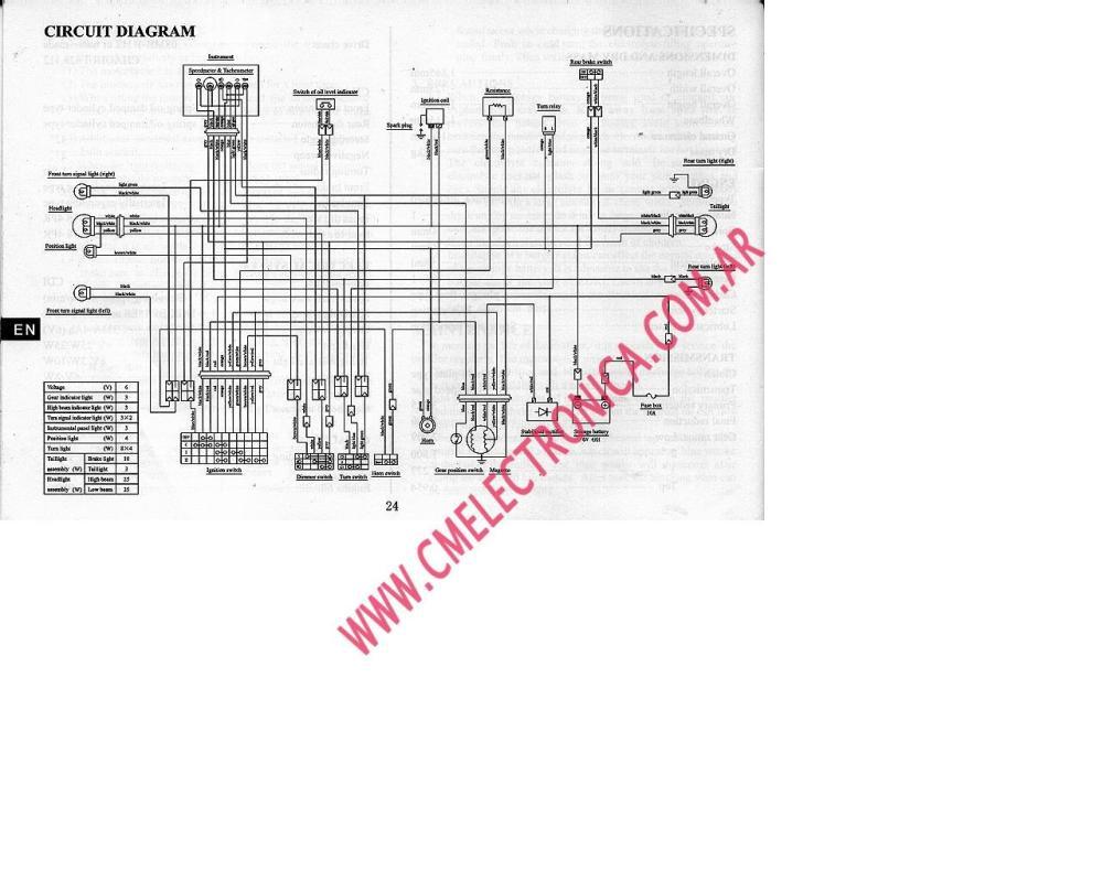 medium resolution of rain bird esp modular wiring diagram rain free engine rain bird esp 6tm controller rain bird