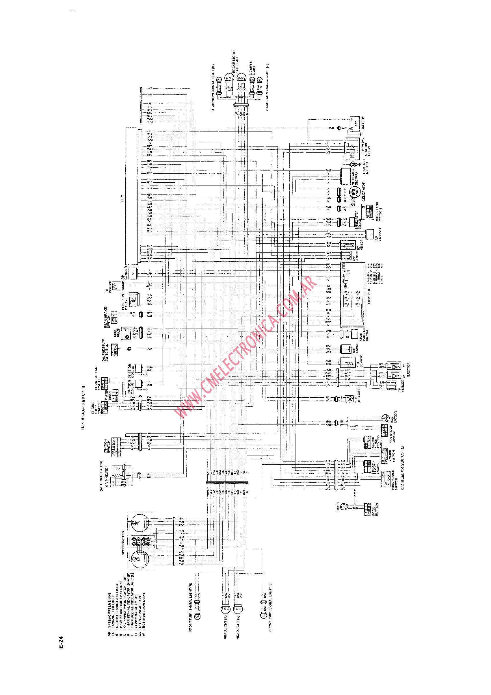 Diagrama suzuki dl1000