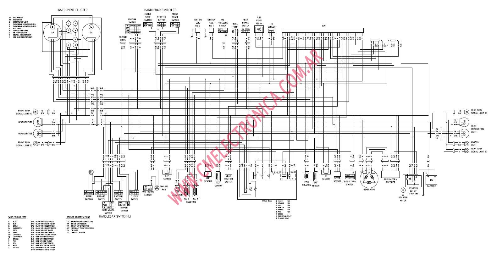 Suzuki Dl650 Wiring Diagram : 27 Wiring Diagram Images