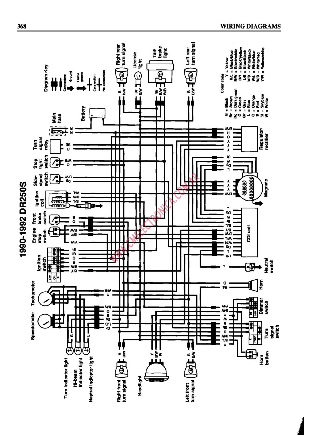 medium resolution of suzuki 250 wiring diagram