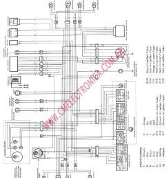 dr200 wiring diagram wiring diagram rowssuzuki dr 200 wiring diagram wiring diagram centre 2008 suzuki dr200 [ 1006 x 1317 Pixel ]