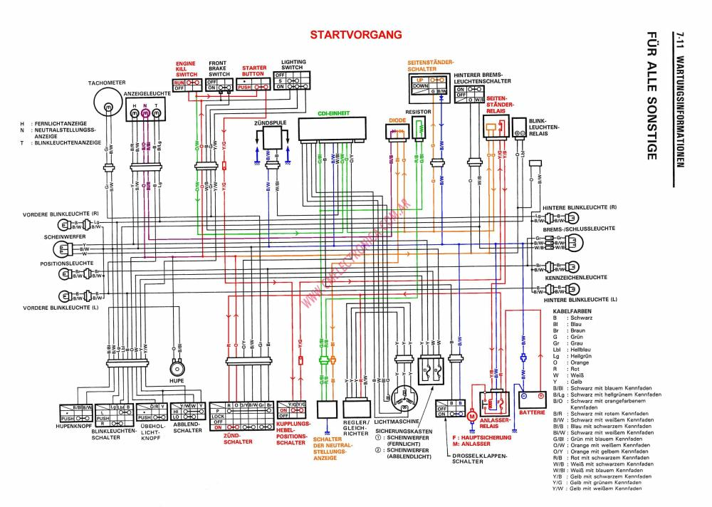 medium resolution of 1986 suzuki gs750 wiring colors schema diagram databasesuzuki gs750 wiring diagram wiring library 1986 suzuki 650