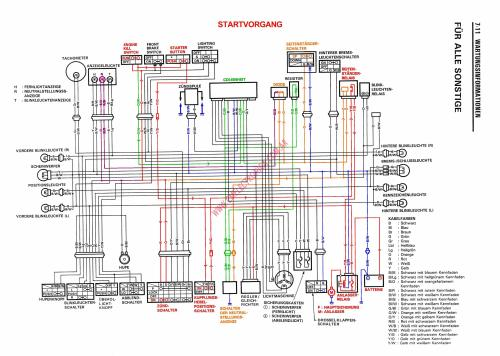 small resolution of 1986 suzuki gs750 wiring colors schema diagram databasesuzuki gs750 wiring diagram wiring library 1986 suzuki 650