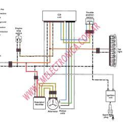 Drz400 Headlight Wiring Diagram 2004 International 4300 Diagrams Suzuki Drz400sm Manual E Books 400 Diagramsuzuki 2007 All Datadrz 250
