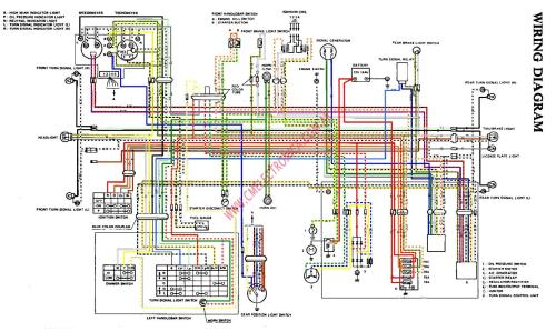 small resolution of suzuki wiring diagram wiring diagrams u2022 suzuki atv diagrams suzuki king quad 700 wiring diagram