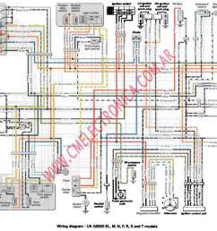 diagrama suzuki gs500lt suzuki gs 500 wiring diagram 2005 suzuki gs500 wiring diagram [ 1173 x 862 Pixel ]