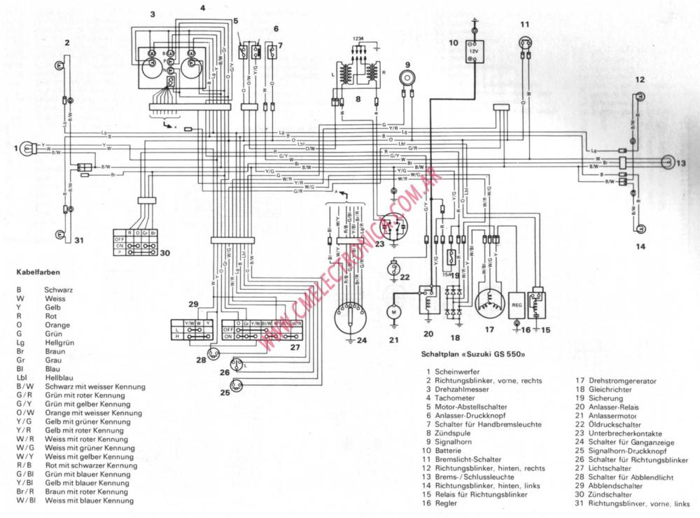 medium resolution of 2005 gsxr wiring diagram