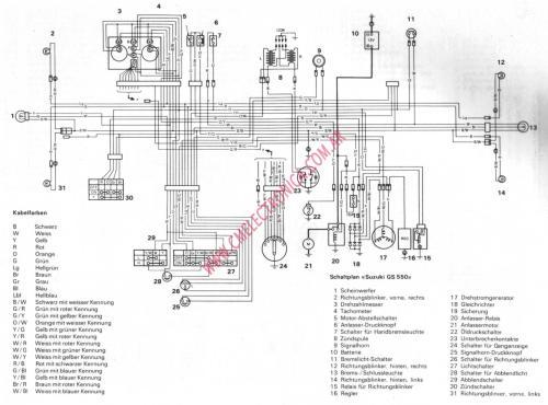 small resolution of 2005 gsxr wiring diagram