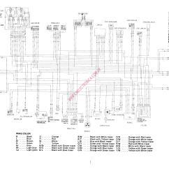 1999 Yamaha Banshee Wiring Diagram Landscape Concept Design Atv 1998 2004 Yfm 400 Bigbear Repair Manual