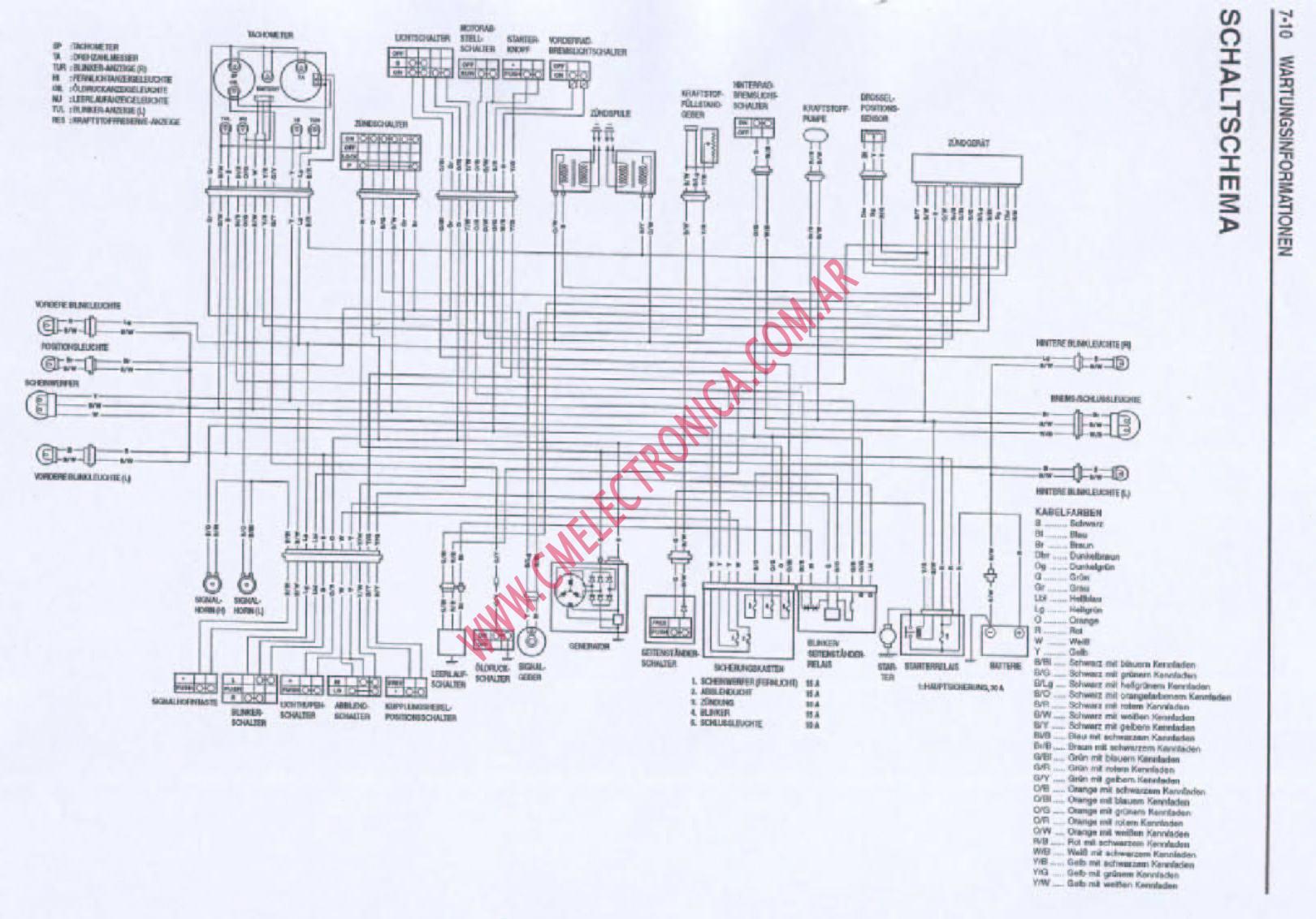 Diagrama suzuki gsx1200
