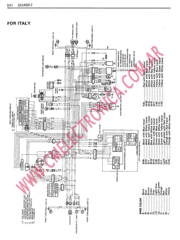 diagrama suzuki gsx400 fz