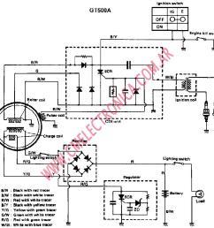 suzuki alto electrical wiring diagram suzuki alto vxr wiring diagrams suzuki auto wiring diagram suzuki alto [ 1000 x 850 Pixel ]