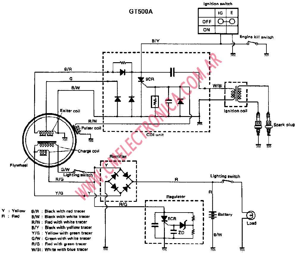 medium resolution of suzuki alto electrical wiring diagram suzuki alto vxr wiring diagrams suzuki auto wiring diagram suzuki alto