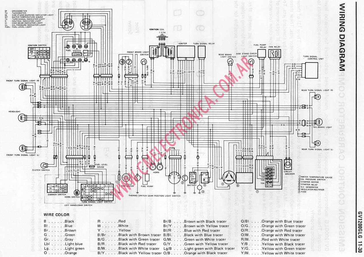 2000 suzuki intruder 1500 wiring diagram badland 3500 winch 96 1400 katana