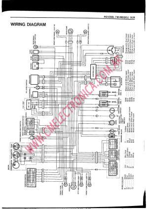 Diagrama suzuki gv250