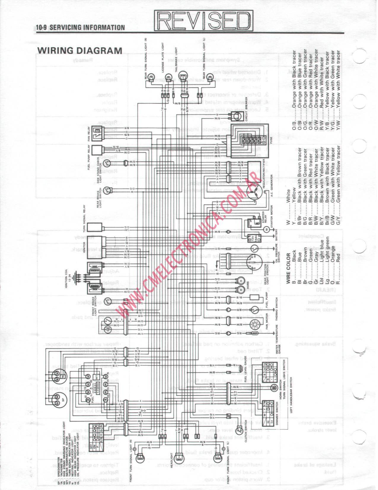 Diagrama Suzuki Gv700