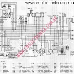 Suzuki Bandit Wiring Diagram 2003 Ford Expedition Stereo Diagrama Madura V1200