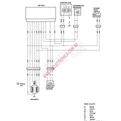 2002 Xr650r Wiring Diagram 2005 Nissan 350z Radio Arctic Cat Diagrams Free Best Library Honda Trx 250 Ecu 500i Atv