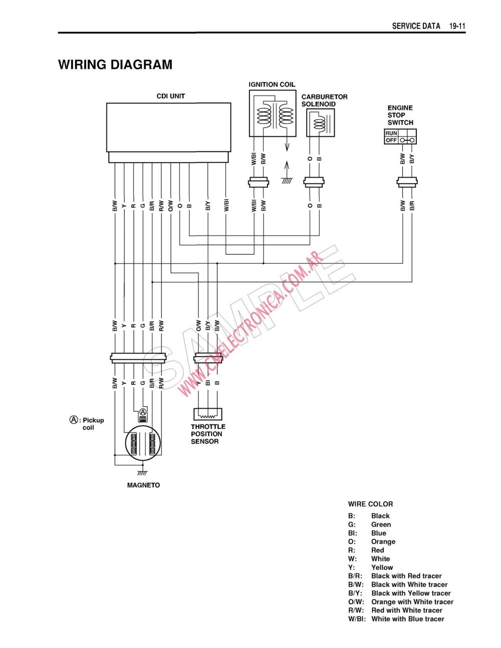 medium resolution of coil wiring diagram 250 suzuki motorcycle
