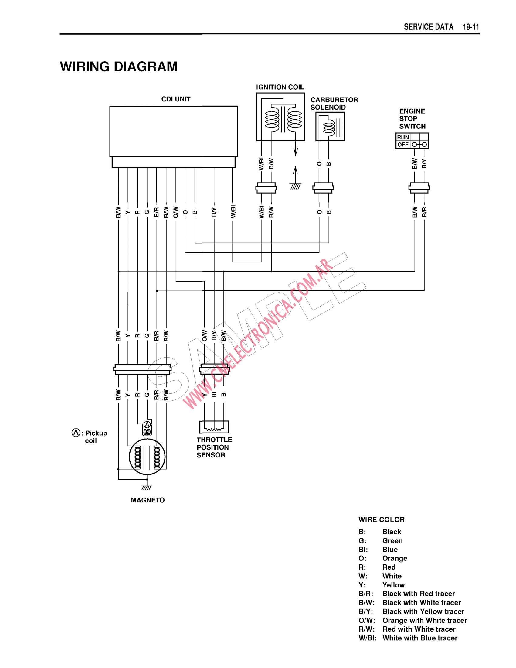 hight resolution of coil wiring diagram 250 suzuki motorcycle