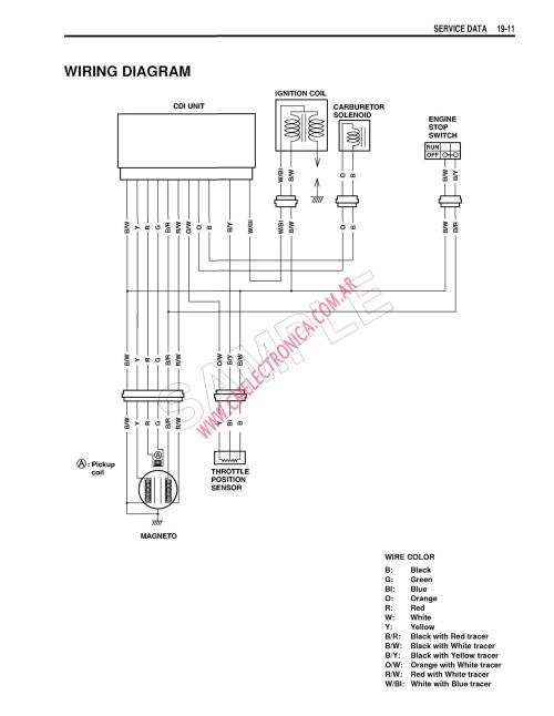 small resolution of suzuki rm250 wiring schematics wiring diagrams mon 2000 suzuki tl1000s wiring diagram 2000 suzuki wiring diagram