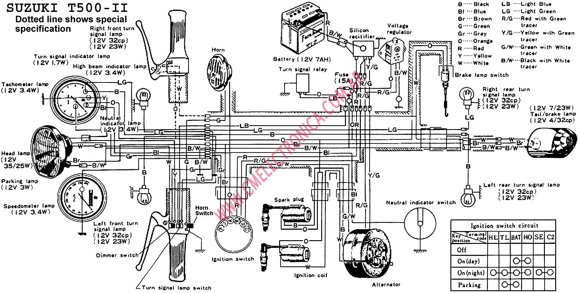 suzuki b200 wiring diagram