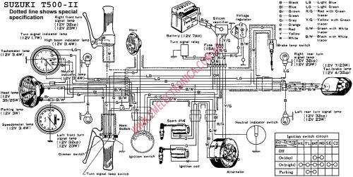 small resolution of suzuki k15 wiring diagram 25 wiring diagram images ar 15 exploded parts diagram ar