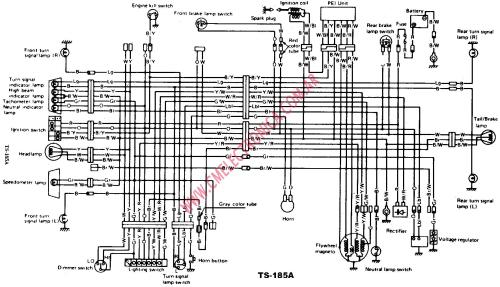 small resolution of wiring diagram suzuki ts 125 wiring diagram schematics suzuki gs 750 wiring diagram suzuki ts 125