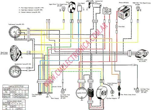small resolution of harley wiring diagram for dummies harley get free image black sports bike cool street bikes