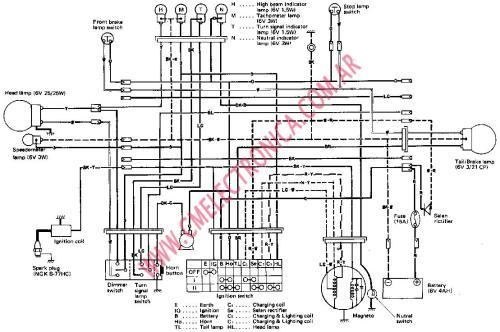 small resolution of suzuki ts 50 wiring diagram wiring diagrams imgsuzuki ts 250 x wiring diagram wiring library suzuki