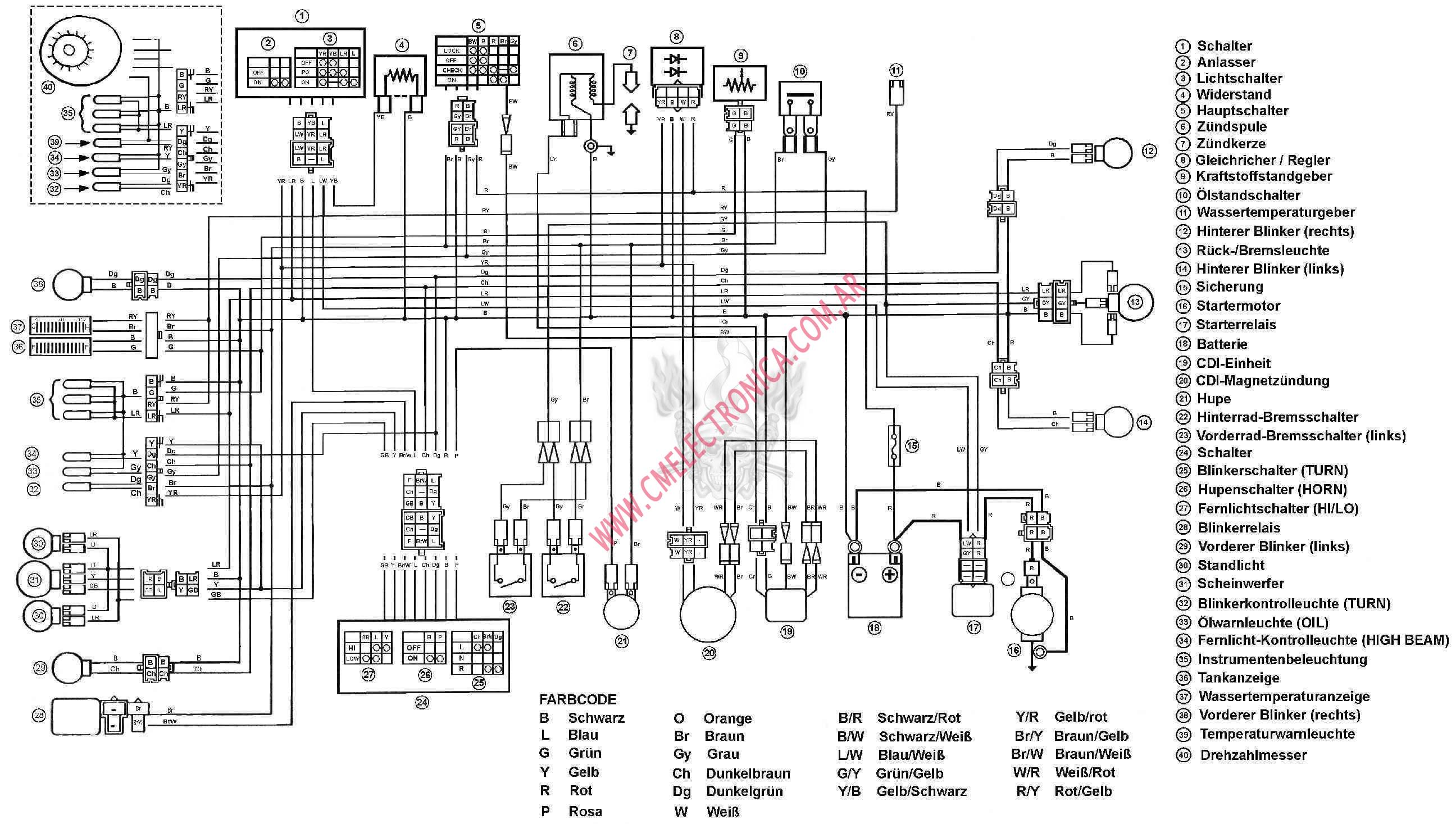 Wiring Diagram Aerox 155