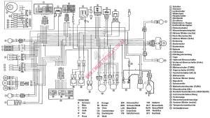 Diagrama yamaha aerox nitro
