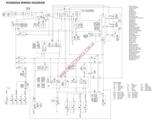 small resolution of xvs650 wiring diagram simple wiring schema bobber xvs650 yamaha 1990 xvs650 wiring diagram wiring diagram third