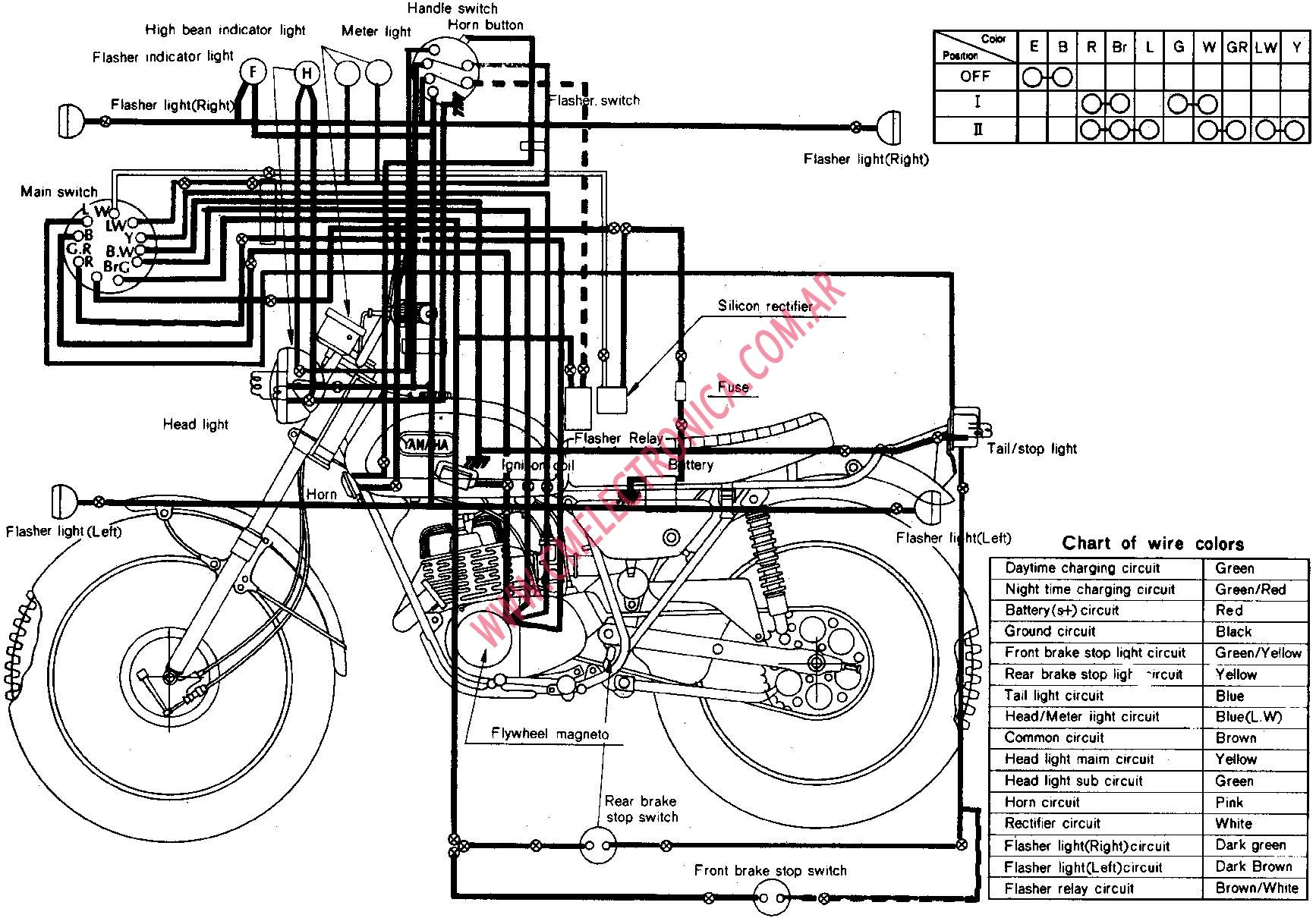 hight resolution of dt250a wiring diagram get free image about wiring diagram 1978 yamaha yz80 1975 yamaha dt 100